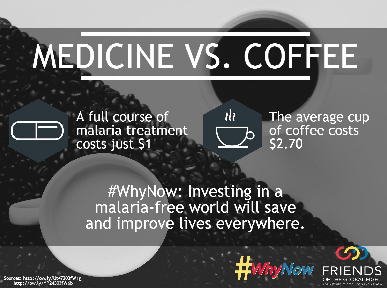 WhyNow Sharegraphic Malaria medication